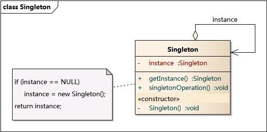 ../_images/Singleton.jpg