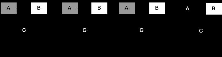 gc-mutator